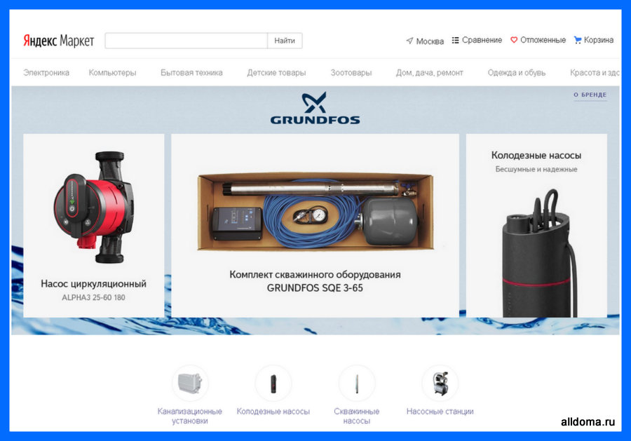 Фирменный раздел GRUNDFOS открывает новые возможности «Яндекс.Маркета»!